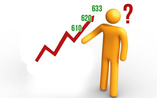 VN-Index vượt 610, băng qua 620 và sẽ đi đâu, về đâu?