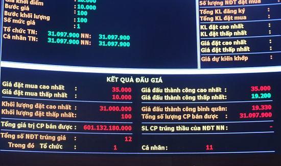 IPO SASCO: Nhà đầu tư gom sạch hơn 31 triệu cp, giá bình quân 19,300 đồng/cp