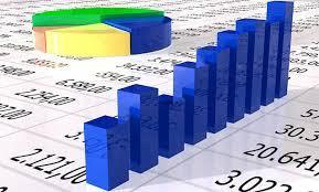 Chọn danh mục cổ phiếu có tỷ suất sinh lợi cao
