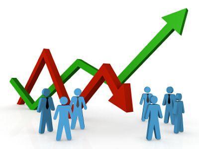 Chiến lược đầu tư, Triển vọng nhóm ngành và Giới thiệu cơ hội đầu tư cổ phiếu