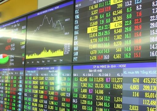 Nhịp đập Thị trường 28/07: PDR giảm sàn, VN-Index yếu dần