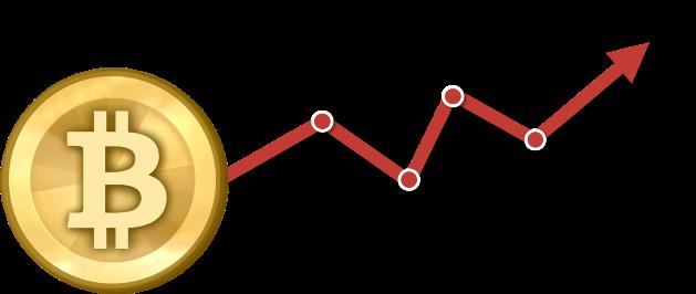 Kết quả hình ảnh cho bitcoin