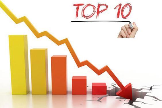 10 cổ phiếu Việt khiến nhà đầu tư thất vọng nhất năm Ất Mùi
