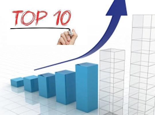 Điểm danh những cổ phiếu làm đầy túi nhà đầu tư nhất năm Ất Mùi