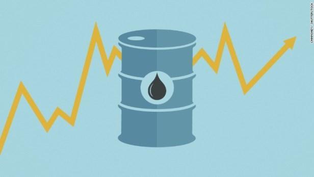 Biến động điên dại tiếp diễn, dầu bay vọt hơn 12%