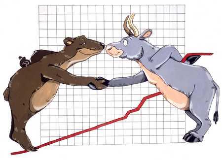 Triển vọng thị trường qua góc nhìn Sector Rotation