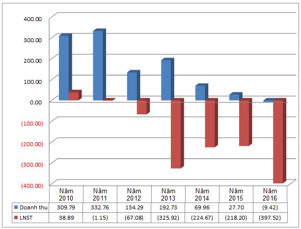 Cổ phiếu NTB giao dịch lạ, kỳ vọng gì cho tương lai?