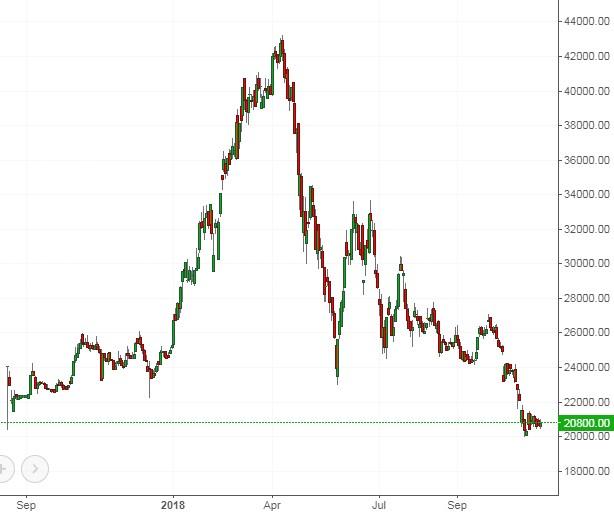 Nhịp đập Thị trường 09/11: Bán mạnh cuối phiên - Ảnh minh hoạ 4