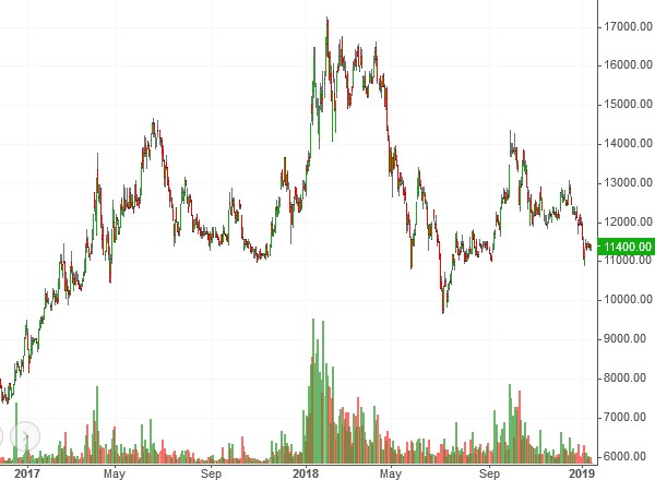 Nhịp đập Thị trường 14/01: Lực bán đang mạnh dần lên - Ảnh minh hoạ 2
