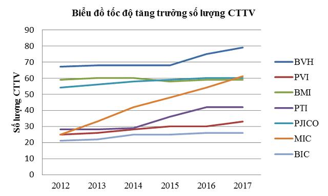 MIG: Cắt lỗ 80 tỷ đồng dự án Tân Phú Long để tái cơ cấu