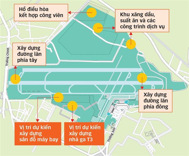 Giải cứu sân bay Tân Sơn Nhất: Chờ thêm... 3 năm! - Ảnh 3.