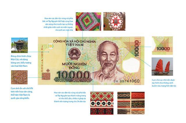 Người 'thổi hồn' cho tiền Việt