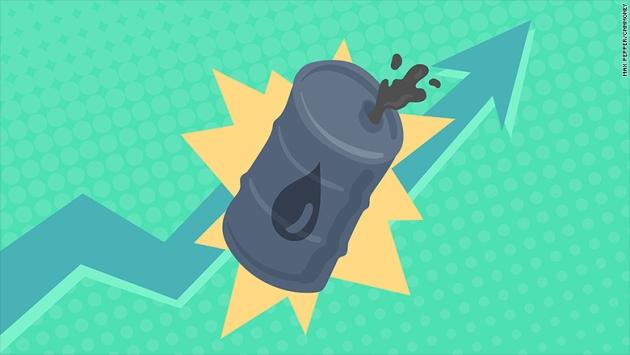 Vọt hơn 14%, dầu chứng kiến phiên tăng mạnh nhất trong hơn 1 thập kỷ