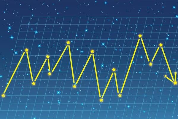 Thị trường chứng quyền Tuần 09-13/12/2019: Khối ngoại tiếp tục mua ròng mạnh