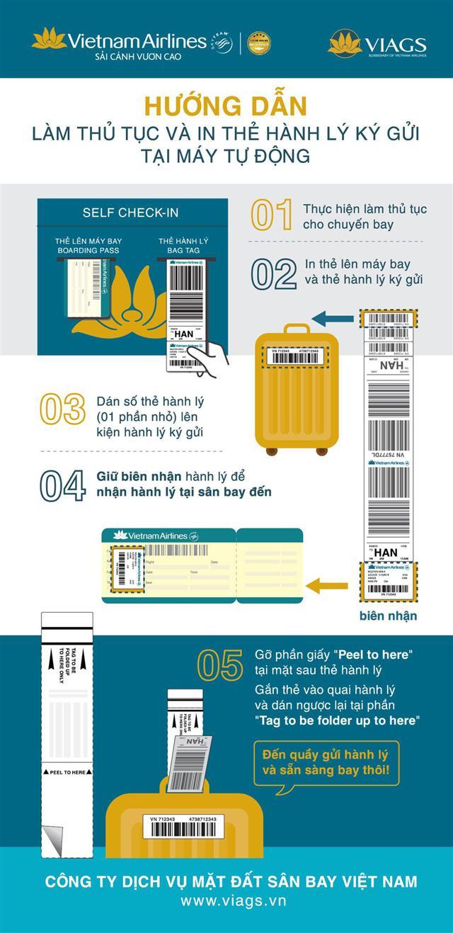 Hành khách có thể tự làm thủ tục hành lý khi bay nội địa - Ảnh 2.
