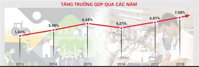 Bàn tròn đầu xuân với các chuyên gia: Việt Nam đã phát triển như thế nào?  - Ảnh 5.