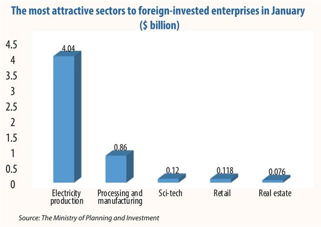 Balanced prospects for foreign direct investment