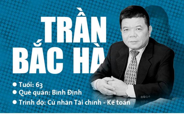 Đề nghị truy tố 12 bị can trong đại án Trần Bắc Hà
