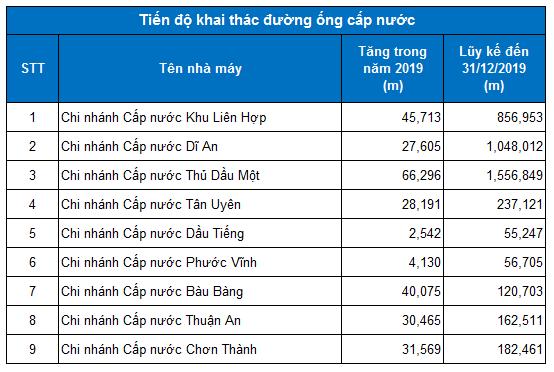 https://image.vietstock.vn/2020/06/05/bwe-vinh-tranh-bao-cho-nha-dau-tu-hinh-2.png