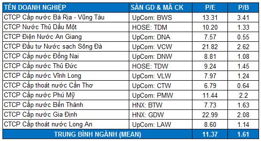 https://image.vietstock.vn/2020/06/05/bwe-vinh-tranh-bao-cho-nha-dau-tu-hinh-4.png