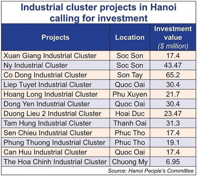 Hanoi emphasising its investment advantages