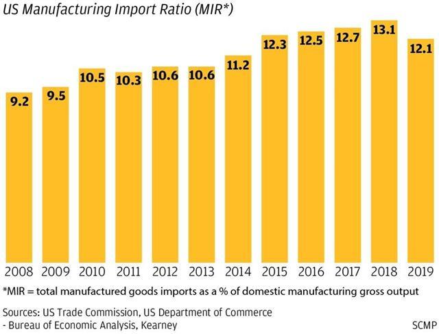 Hàng nhập khẩu Trung Quốc ảnh 2