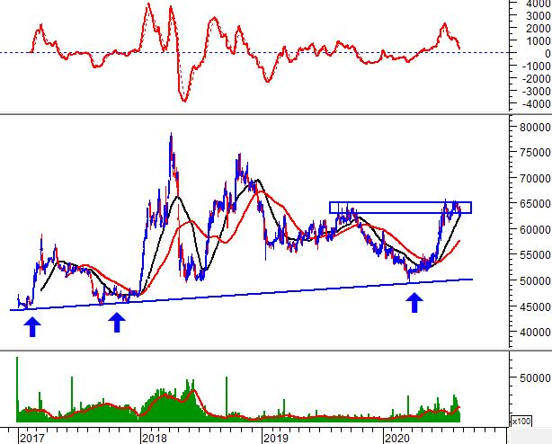 """Tuần 24-28/08/2020: 10 cổ phiếu """"nóng"""" dưới góc nhìn PTKT của Vietstock 9"""