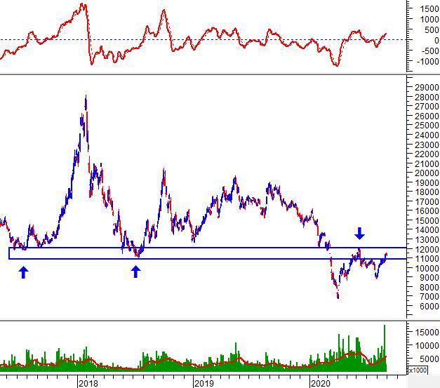 Phân tích kỹ thuật phiên chiều 28/08: VN-Index hướng đến vùng 930-940 điểm 4