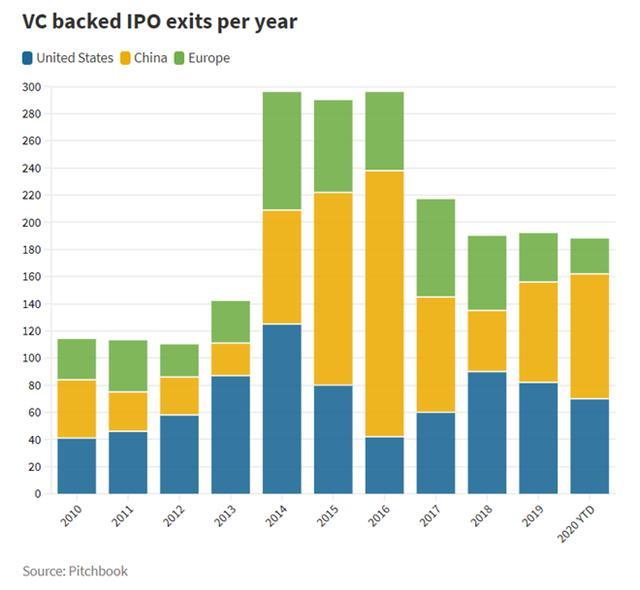 IPO tại châu Âu ảnh 1