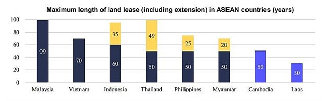 Improved business environment is the key to FDI not tax and land incentives