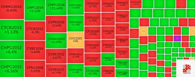"""Thị trường chứng quyền 13/01/2021: Khối ngoại """"xả"""" mạnh"""