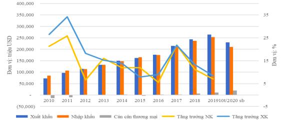 Áp lực nào cho Việt Nam khi thực thi RCEP? - Ảnh 1.