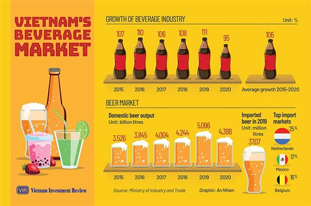 Competition heating up in alcoholic beverages sector