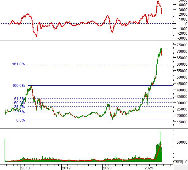 """Ngày 17/06/2021: 10 cổ phiếu """"nóng"""" dưới góc nhìn PTKT của Vietstock"""